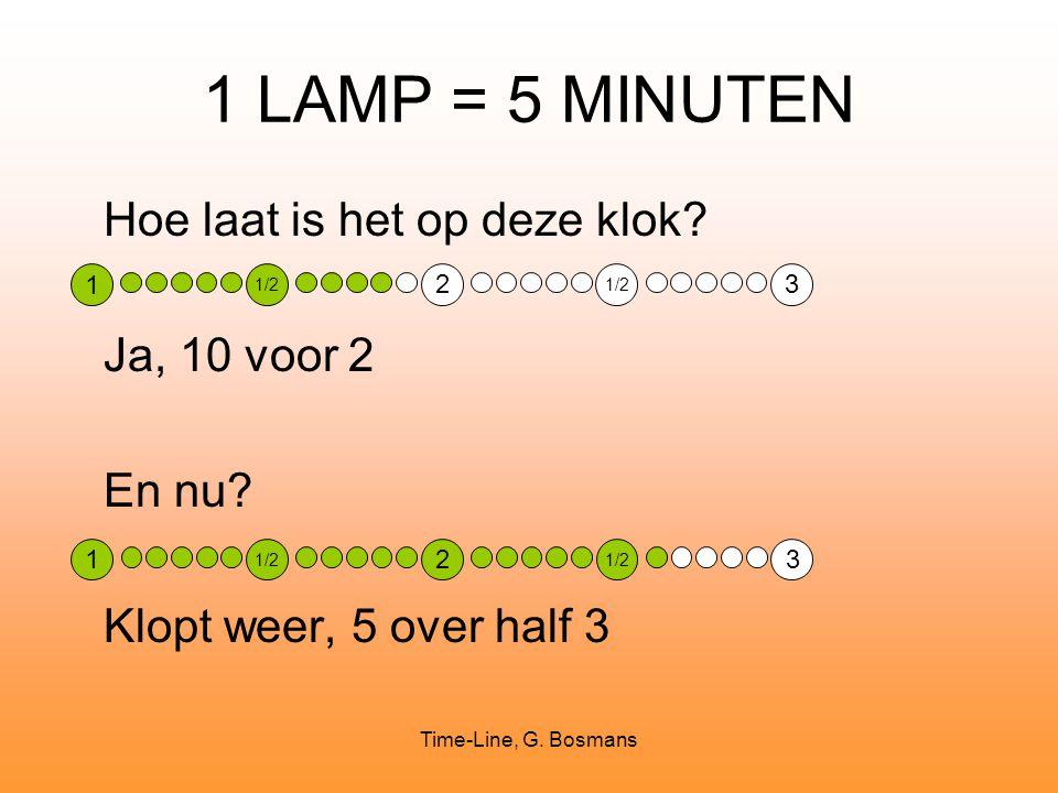 Time-Line, G. Bosmans 1 LAMP = 5 MINUTEN Hoe laat is het op deze klok? Ja, 10 voor 2 En nu? Klopt weer, 5 over half 3 1 1/2 23 1 23