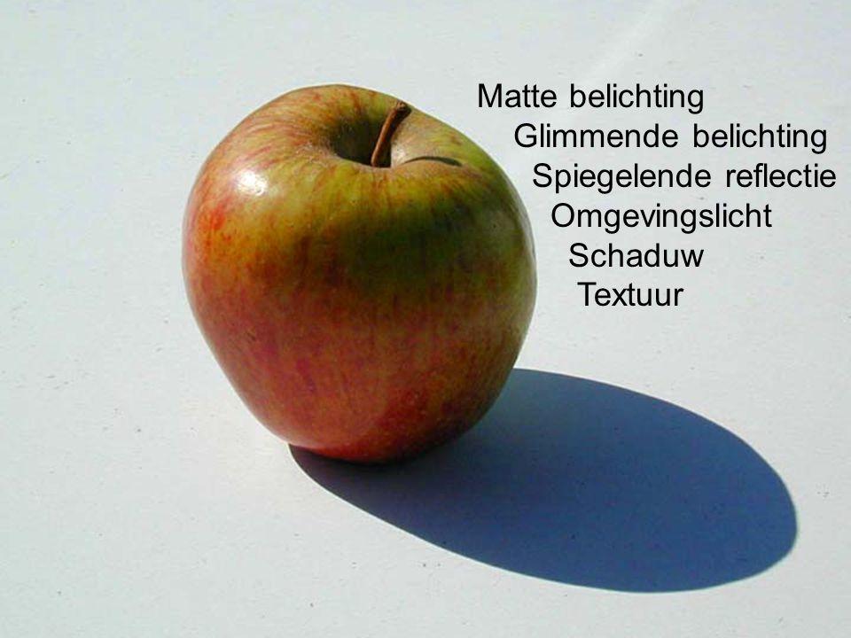 Matte belichting Glimmende belichting Spiegelende reflectie Omgevingslicht Schaduw Textuur