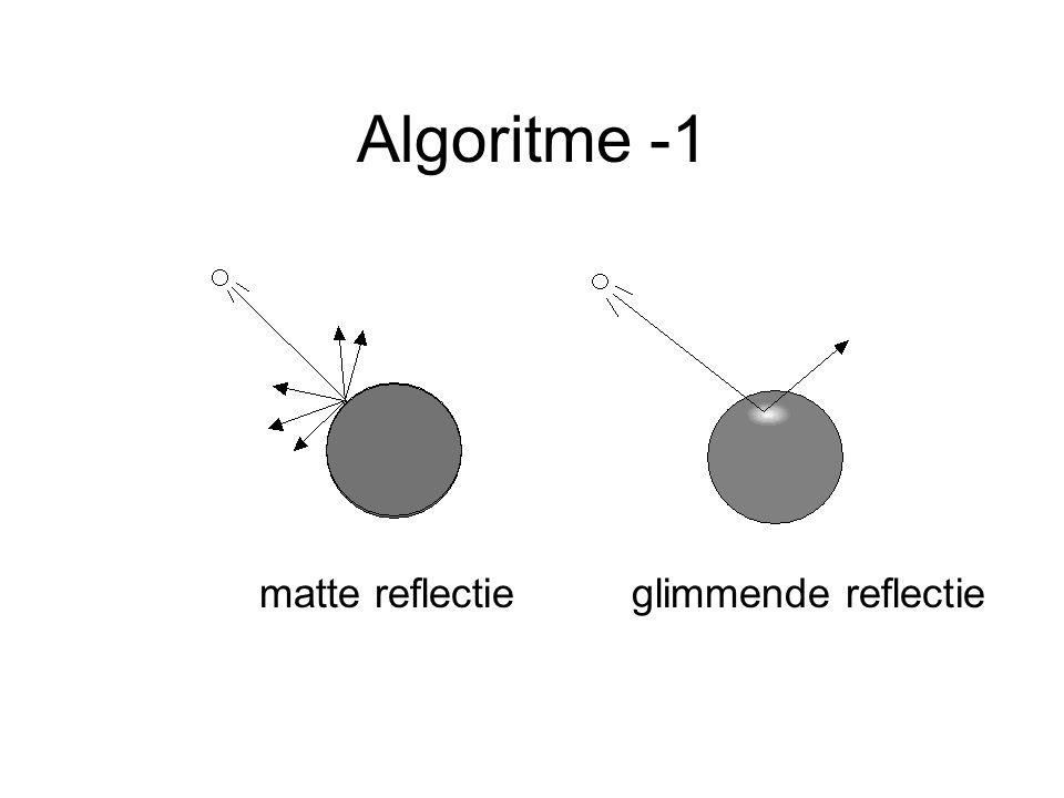 Algoritme -1 matte reflectieglimmende reflectie