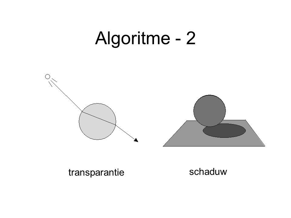 Algoritme-3 spiegeling