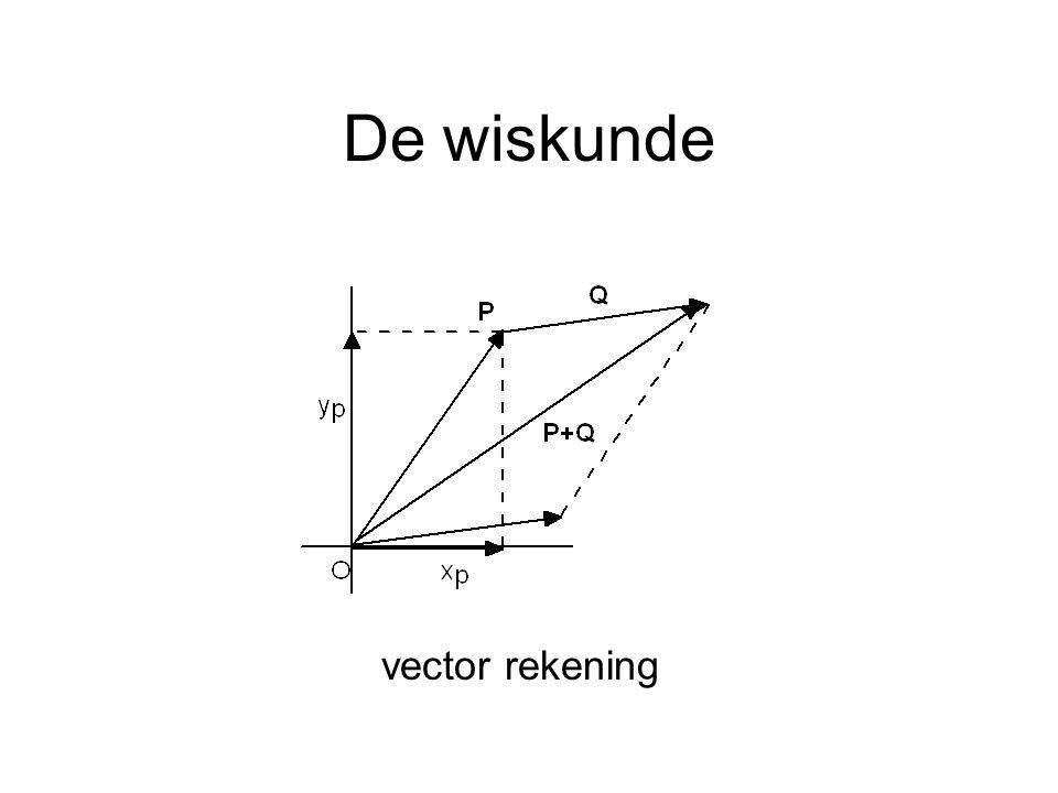 De wiskunde vector rekening