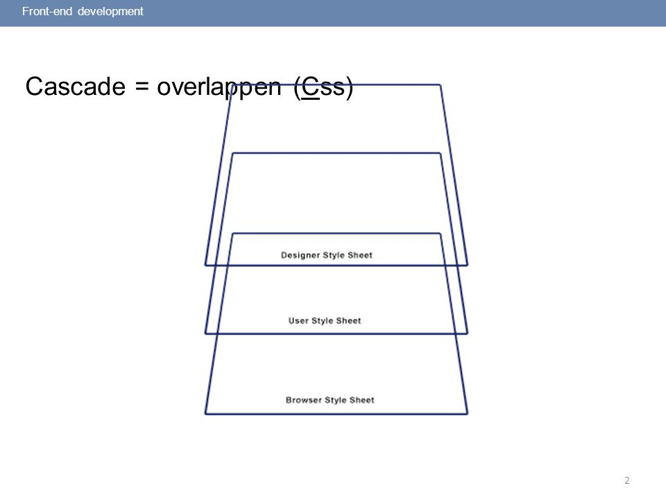 2 Cascade = overlappen (Css) Front-end development