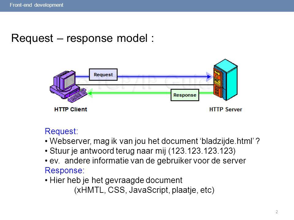 2 Request – response model : Front-end development