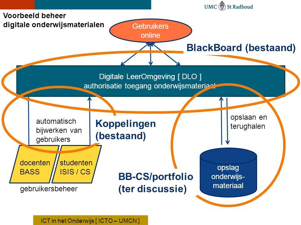 Gebruikers online Voorbeeld beheer digitale onderwijsmaterialen Digitale LeerOmgeving [ DLO ] ICT in het Onderwijs [ ICTO – UMCN ] gebruikersbeheer do