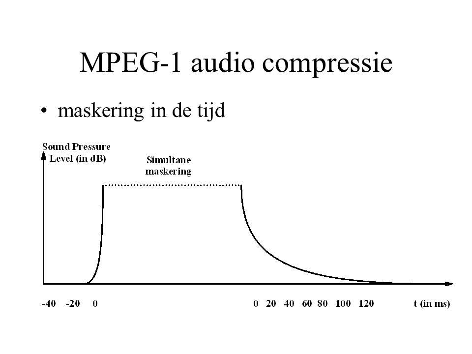 MPEG-1 audio compressie maskering in de tijd