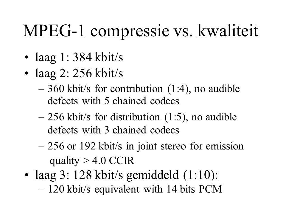 MPEG-1 compressie vs.