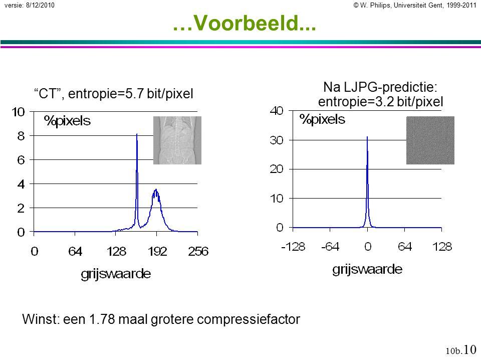 """© W. Philips, Universiteit Gent, 1999-2011versie: 8/12/2010 10b. 10 …Voorbeeld... Winst: een 1.78 maal grotere compressiefactor """"CT"""", entropie=5.7 bit"""