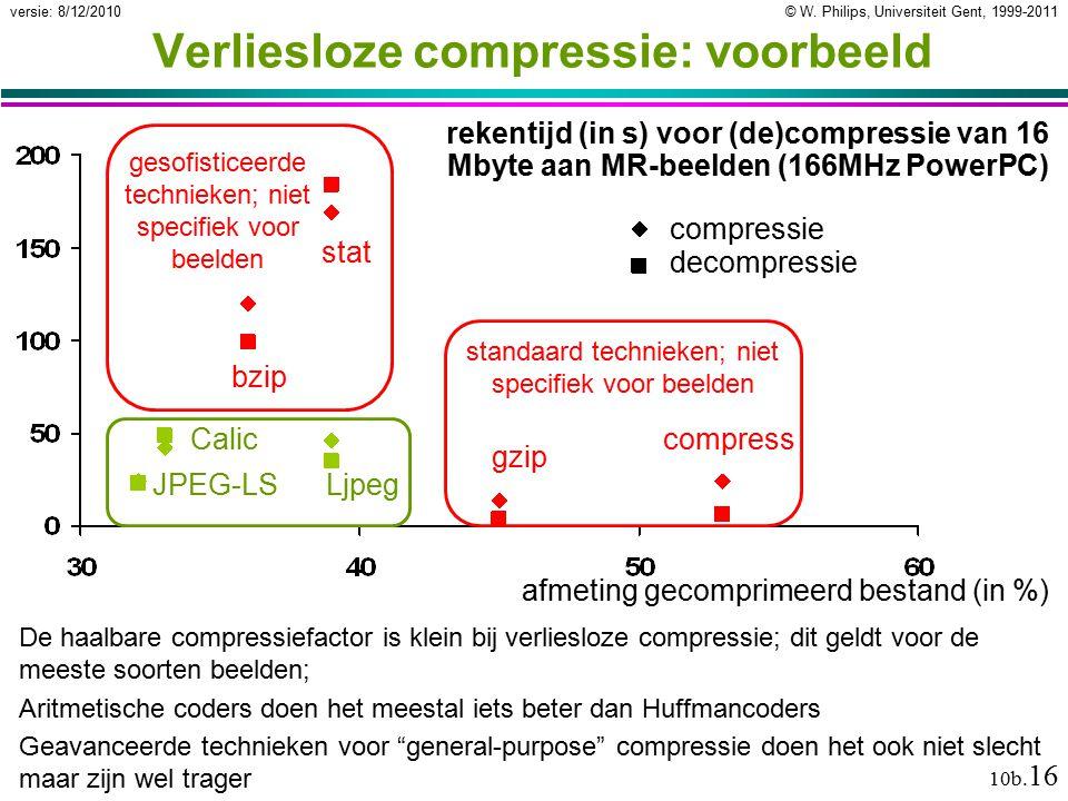 © W. Philips, Universiteit Gent, 1999-2011versie: 8/12/2010 10b. 16 Verliesloze compressie: voorbeeld bzip stat gzip compressCalic LjpegJPEG-LS rekent