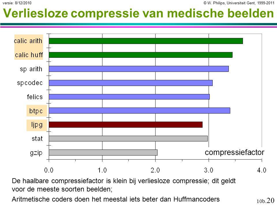 © W. Philips, Universiteit Gent, 1999-2011versie: 8/12/2010 10b. 20 Verliesloze compressie van medische beelden compressiefactor De haalbare compressi