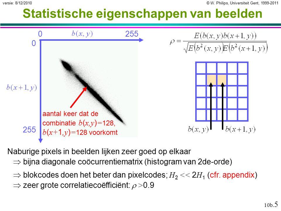 © W. Philips, Universiteit Gent, 1999-2011versie: 8/12/2010 10b. 5 Statistische eigenschappen van beelden Naburige pixels in beelden lijken zeer goed