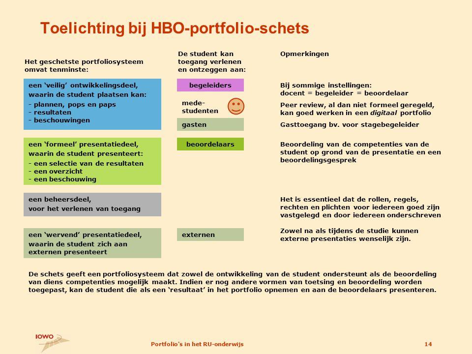 Portfolio's in het RU-onderwijs14 Toelichting bij HBO-portfolio-schets een 'formeel' presentatiedeel, waarin de student presenteert: - een selectie va