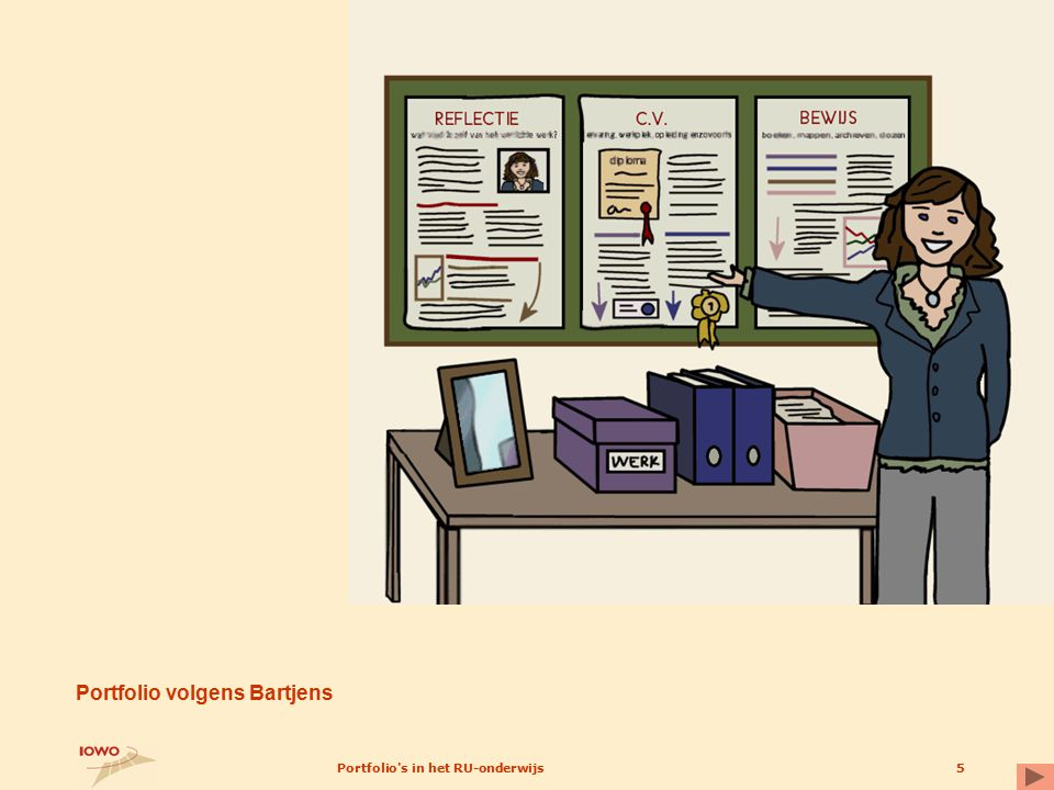 Portfolio s in het RU-onderwijs5 Portfolio volgens Bartjens