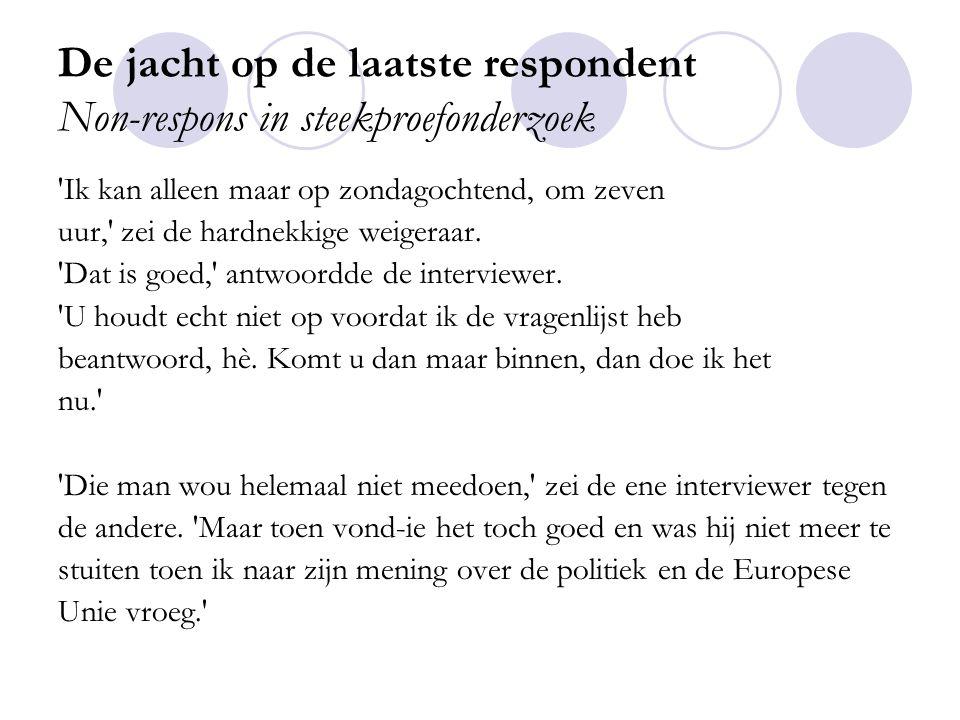 De jacht op de laatste respondent Non-respons in steekproefonderzoek (1) In Nederland is het steeds moeilijker om een hoge respons te krijgen.