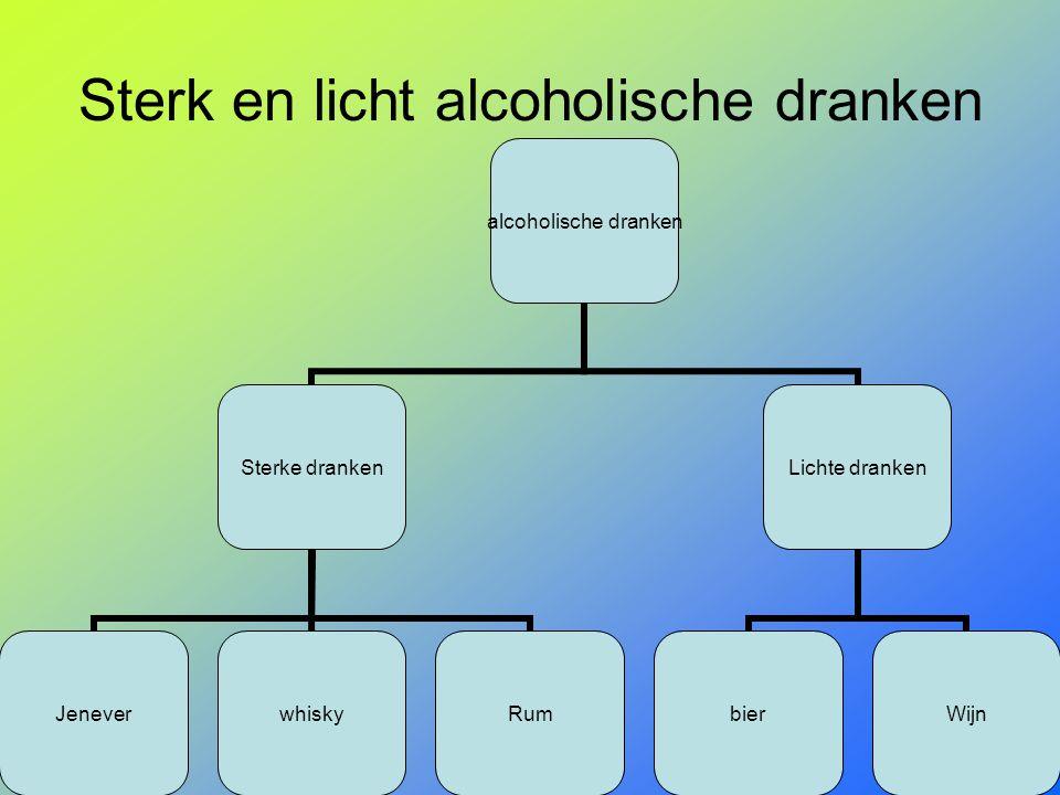 Sterk en licht alcoholische dranken alcoholische dranken Sterke dranken JeneverwhiskyRum Lichte dranken bierWijn
