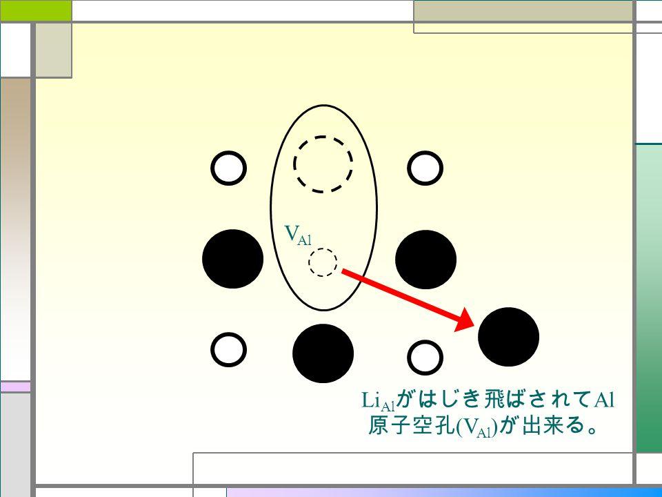 Li Al がはじき飛ばされて Al 原子空孔 (V Al ) が出来る。 V Al