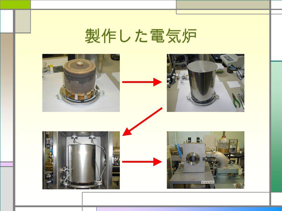 製作した電気炉
