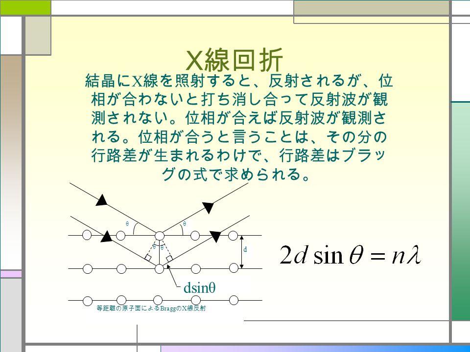 X 線回折 結晶に X 線を照射すると、反射されるが、位 相が合わないと打ち消し合って反射波が観 測されない。位相が合えば反射波が観測さ れる。位相が合うと言うことは、その分の 行路差が生まれるわけで、行路差はブラッ グの式で求められる。 θ θ d θθ dsinθ 等距離の原子面による Bragg の X 線反射