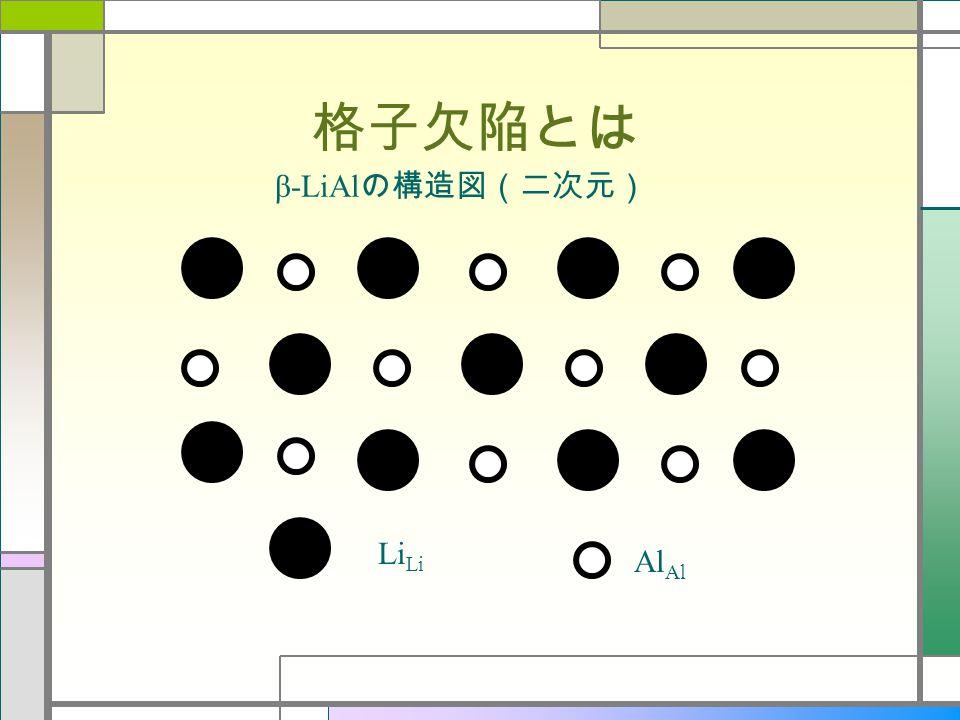 Li Al β-LiAl の構造図(二次元) 格子欠陥とは