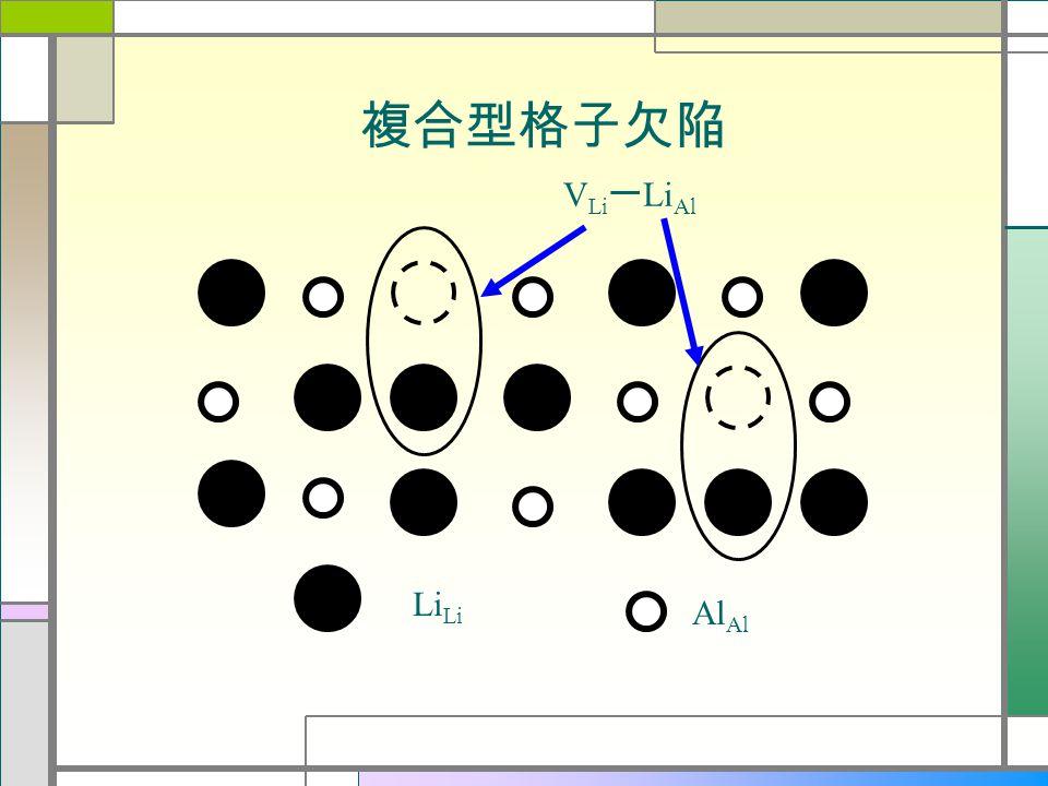 Li Al V Li ー Li Al 複合型格子欠陥