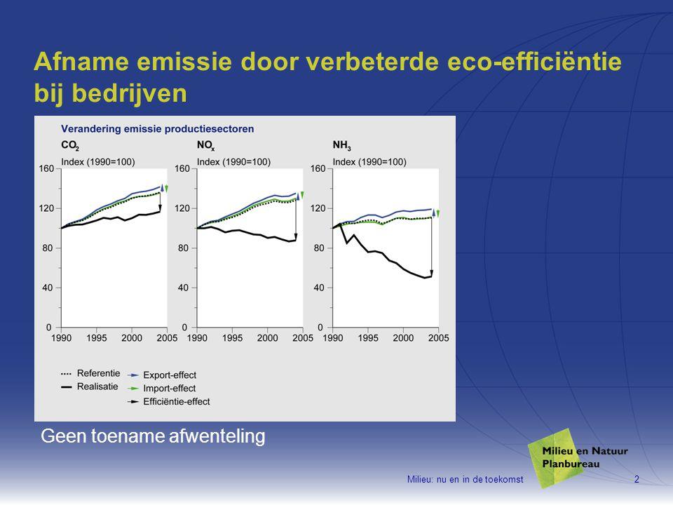 Milieudoelen voor 2010 alsnog haalbaar Complexiteit milieubeleid neemt toe