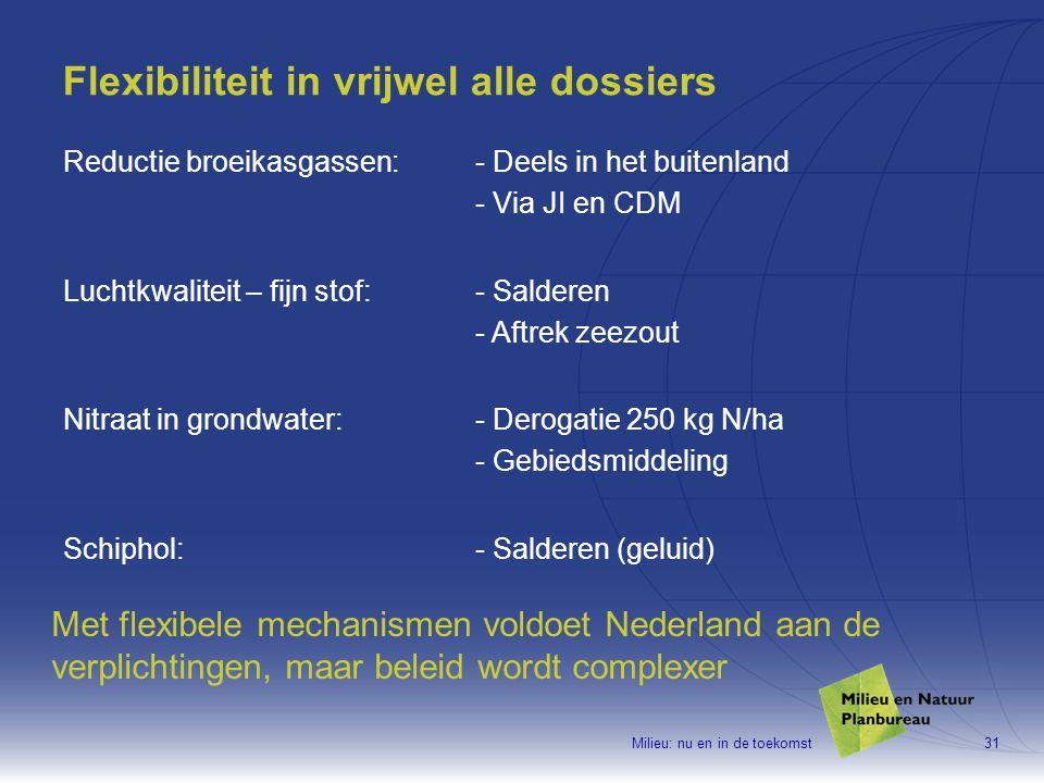 Milieu: nu en in de toekomst31 Flexibiliteit in vrijwel alle dossiers Reductie broeikasgassen:- Deels in het buitenland - Via JI en CDM Luchtkwaliteit – fijn stof:- Salderen - Aftrek zeezout Nitraat in grondwater:- Derogatie 250 kg N/ha - Gebiedsmiddeling Schiphol:- Salderen (geluid) Met flexibele mechanismen voldoet Nederland aan de verplichtingen, maar beleid wordt complexer