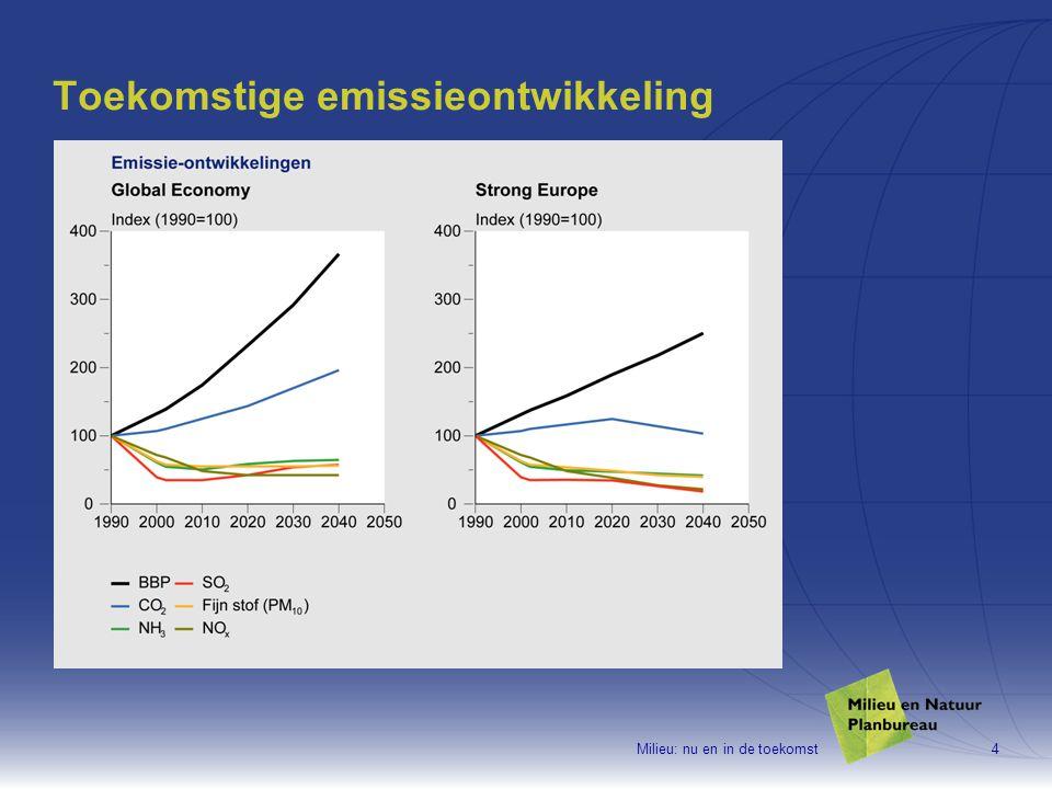 Milieu: nu en in de toekomst15 Raming broeikasgassen 2040 Bij internationaal milieubeleid is ontkoppeling haalbaar voor Nederland
