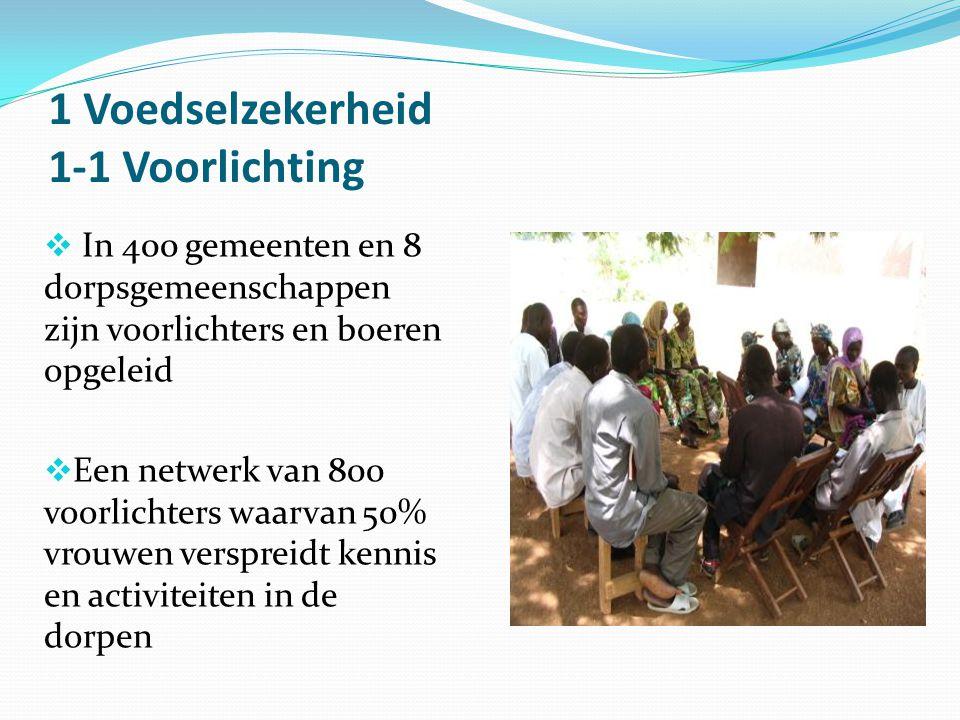 1 Voedselzekerheid 1-1 Voorlichting  In 400 gemeenten en 8 dorpsgemeenschappen zijn voorlichters en boeren opgeleid  Een netwerk van 800 voorlichter