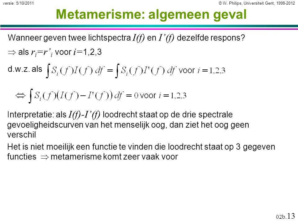 © W. Philips, Universiteit Gent, 1998-2012versie: 5/10/2011 02b. 13 Metamerisme: algemeen geval Wanneer geven twee lichtspectra I(f) en I'(f) dezelfde