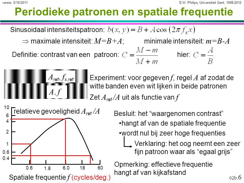 © W. Philips, Universiteit Gent, 1998-2012versie: 5/10/2011 02b. 6 Periodieke patronen en spatiale frequentie Sinusoidaal intensiteitspatroon: Definit