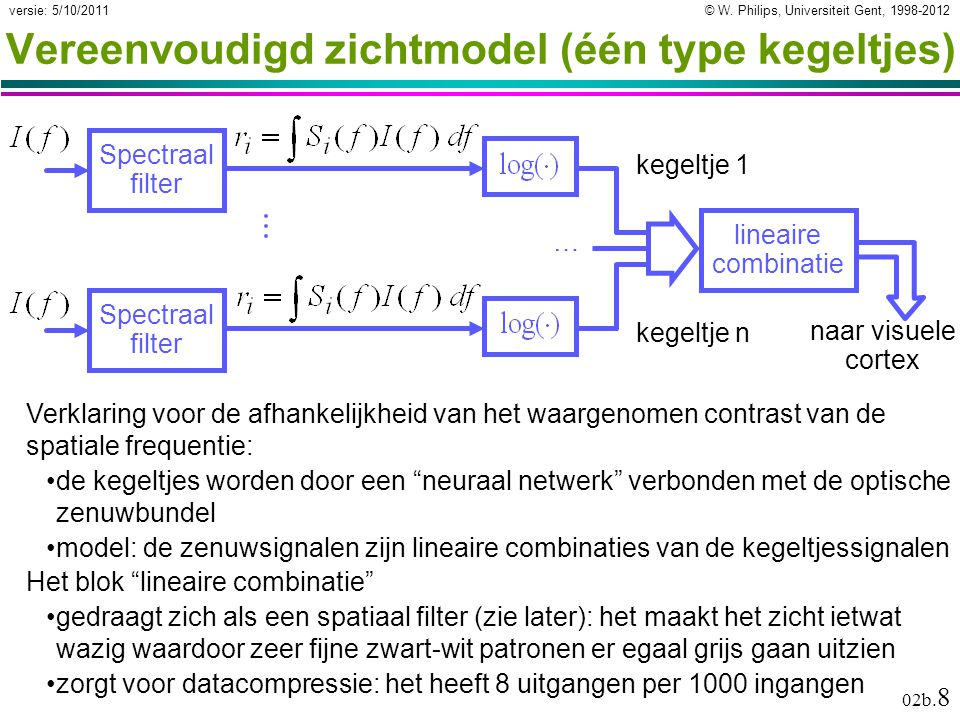 © W. Philips, Universiteit Gent, 1998-2012versie: 5/10/2011 02b. 8 Vereenvoudigd zichtmodel (één type kegeltjes) lineaire combinatie Verklaring voor d