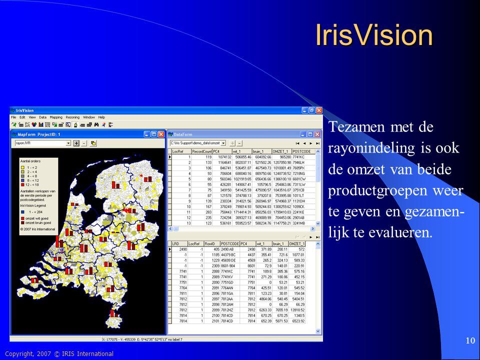 Copyright, 2007 © IRIS International 10 IrisVision Tezamen met de rayonindeling is ook de omzet van beide productgroepen weer te geven en gezamen- lij
