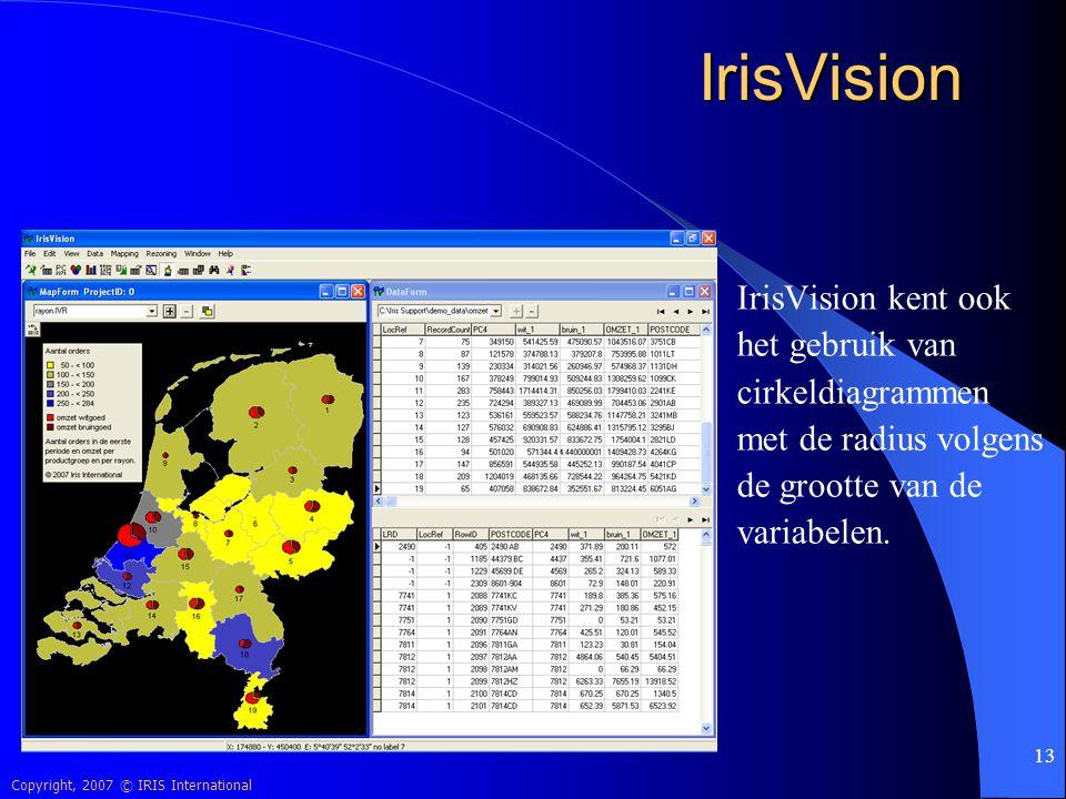 Copyright, 2007 © IRIS International 13 IrisVision IrisVision kent ook het gebruik van cirkeldiagrammen met de radius volgens de grootte van de variab