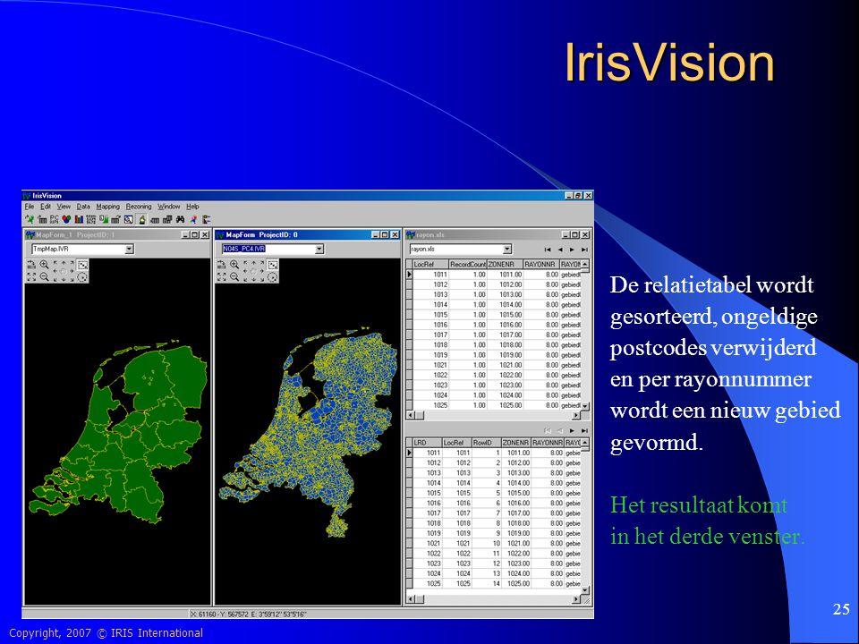 Copyright, 2007 © IRIS International 25 IrisVision De relatietabel wordt gesorteerd, ongeldige postcodes verwijderd en per rayonnummer wordt een nieuw