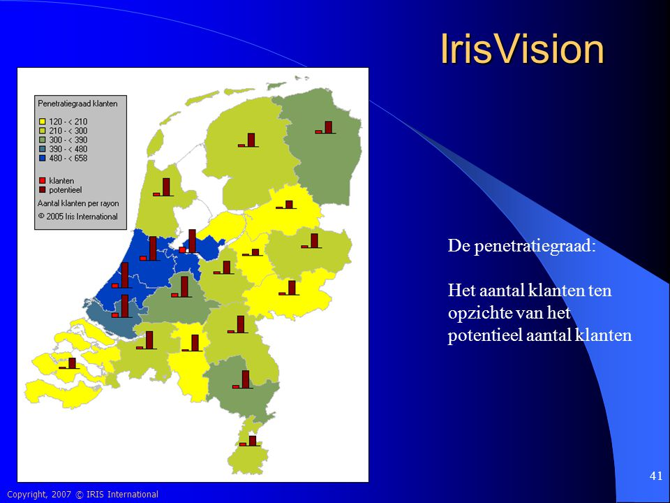 Copyright, 2007 © IRIS International 41 IrisVision De penetratiegraad: Het aantal klanten ten opzichte van het potentieel aantal klanten