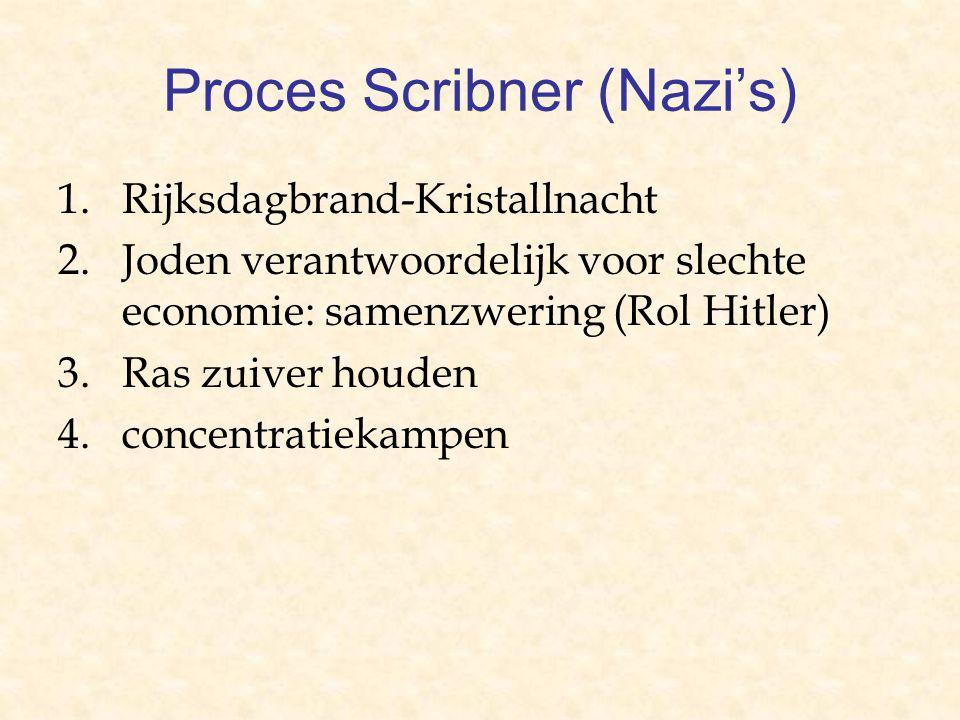 Proces Scribner (Nazi's) 1.Rijksdagbrand-Kristallnacht 2.Joden verantwoordelijk voor slechte economie: samenzwering (Rol Hitler) 3.Ras zuiver houden 4.concentratiekampen