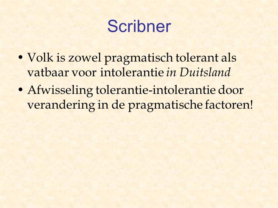 Scribner Volk is zowel pragmatisch tolerant als vatbaar voor intolerantie in Duitsland Afwisseling tolerantie-intolerantie door verandering in de pragmatische factoren!