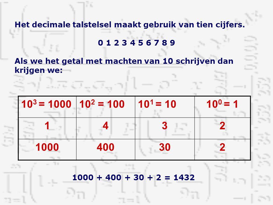Het decimale talstelsel maakt gebruik van tien cijfers. 0 1 2 3 4 5 6 7 8 9 Als we het getal met machten van 10 schrijven dan krijgen we: 10 3 = 10001