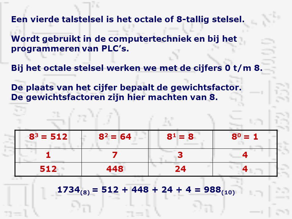 Een vierde talstelsel is het octale of 8-tallig stelsel. Wordt gebruikt in de computertechniek en bij het programmeren van PLC's. Bij het octale stels