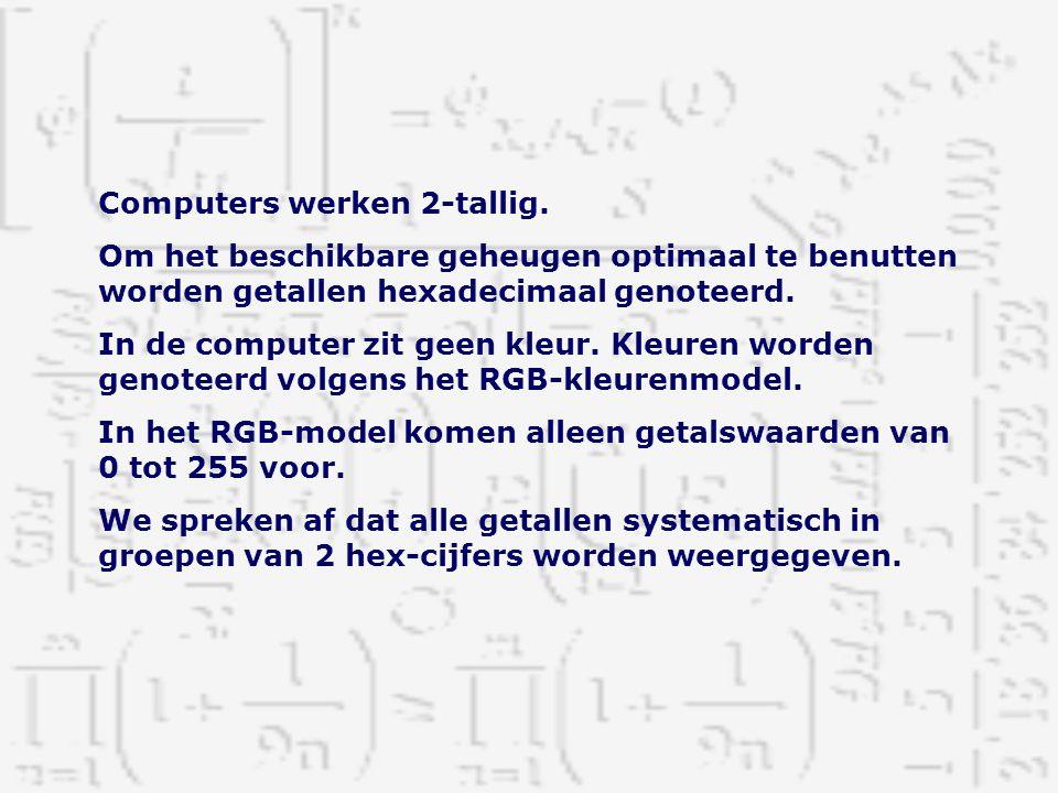 Computers werken 2-tallig. Om het beschikbare geheugen optimaal te benutten worden getallen hexadecimaal genoteerd. In de computer zit geen kleur. Kle