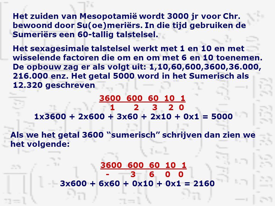 Het zuiden van Mesopotamië wordt 3000 jr voor Chr. bewoond door Su(oe)meriërs. In die tijd gebruiken de Sumeriërs een 60-tallig talstelsel. Het sexage
