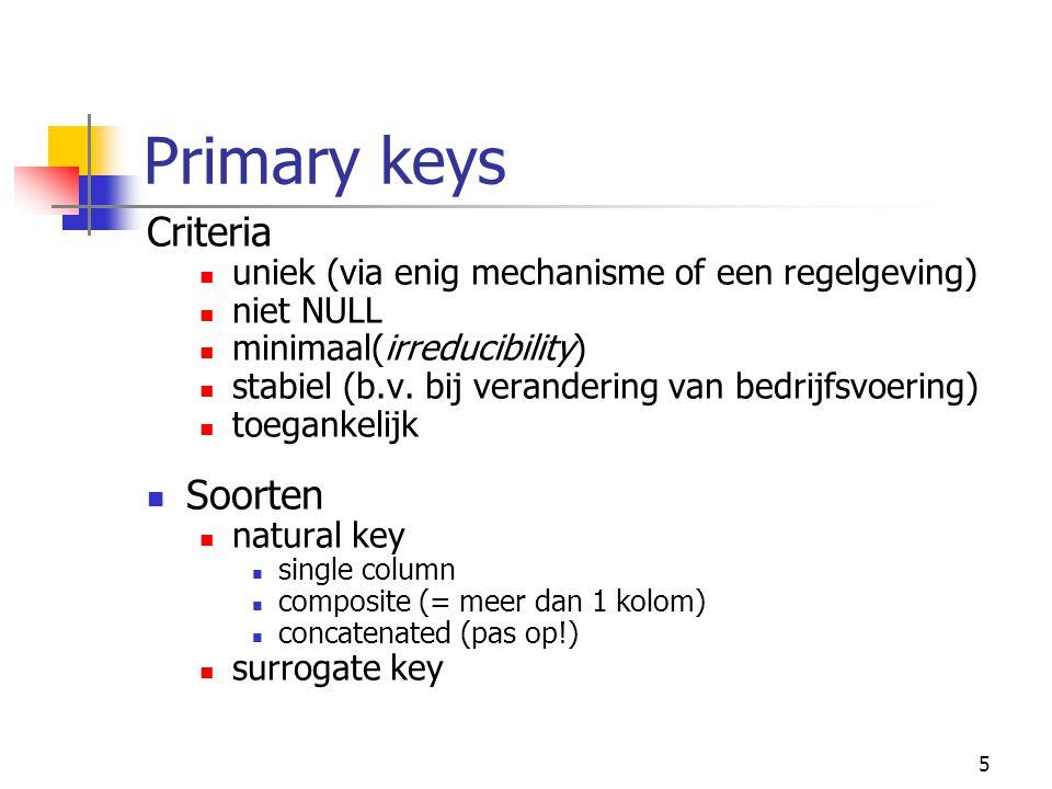 5 Primary keys Criteria uniek (via enig mechanisme of een regelgeving) niet NULL minimaal(irreducibility) stabiel (b.v.