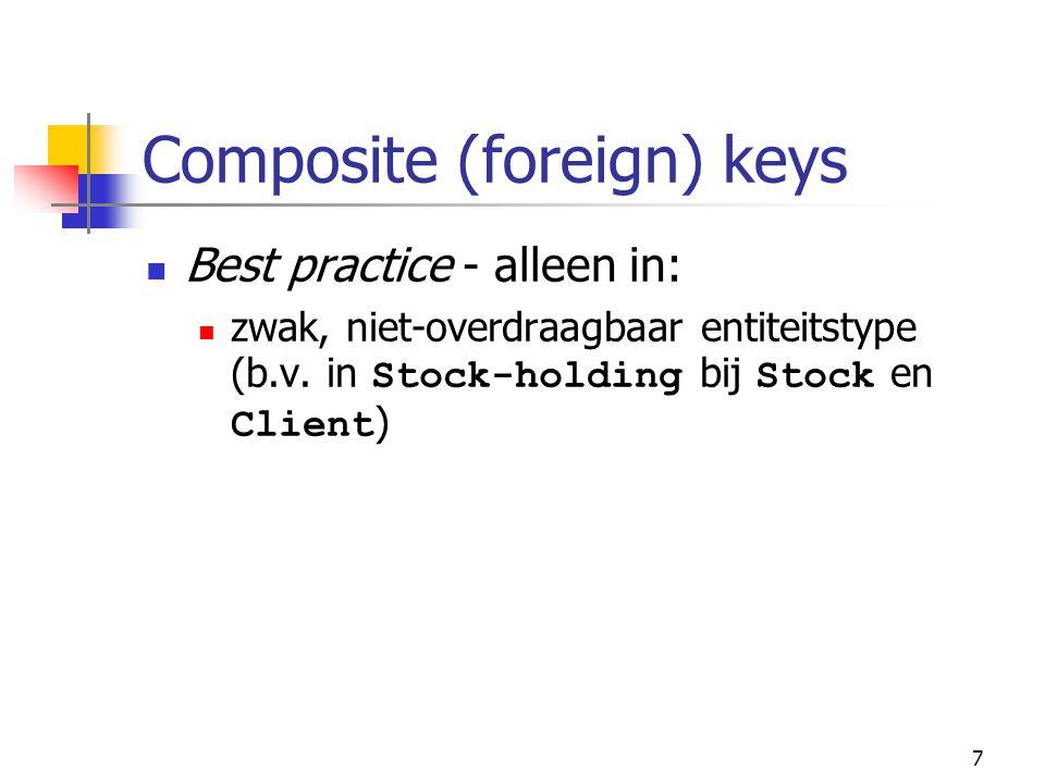 7 Composite (foreign) keys Best practice - alleen in: zwak, niet-overdraagbaar entiteitstype (b.v.