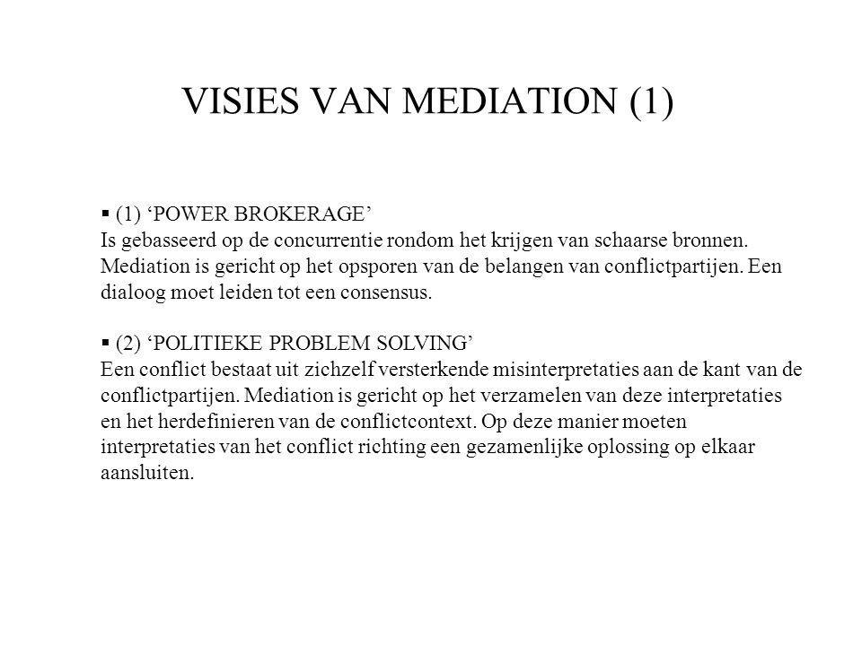 VISIES VAN MEDIATION (1)  (1) 'POWER BROKERAGE' Is gebasseerd op de concurrentie rondom het krijgen van schaarse bronnen.