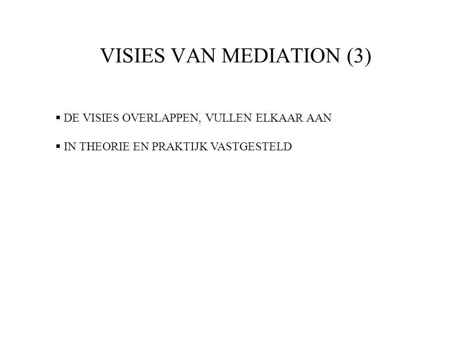 VISIES VAN MEDIATION (3)  DE VISIES OVERLAPPEN, VULLEN ELKAAR AAN  IN THEORIE EN PRAKTIJK VASTGESTELD