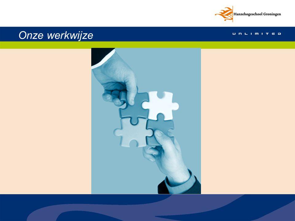 Beroeps- & opleidingsprofiel Onderwijsvisie Onderwijskader Curriculumontwerp Blokontwerp Onderwijsplanning Onderwijsmateriaal Hanzemodel voor curriculumontwikkeling