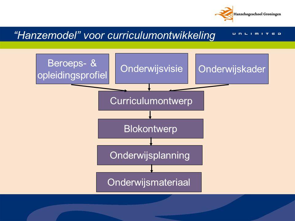 1 Management van opleiding 2 docenten team 3 Management onderwijszaken 4 workshop trainers Onderwijsontwikkeling = meerdere lagen