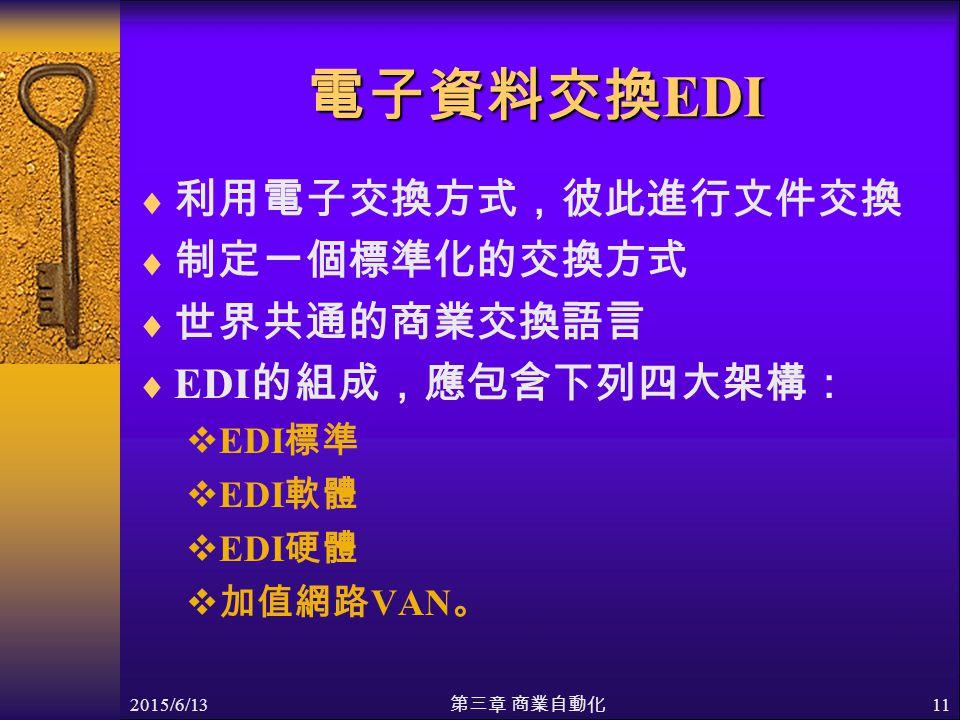 2015/6/13 第三章 商業自動化 11 電子資料交換 EDI  利用電子交換方式,彼此進行文件交換  制定一個標準化的交換方式  世界共通的商業交換語言  EDI 的組成,應包含下列四大架構:  EDI 標準  EDI 軟體  EDI 硬體  加值網路 VAN 。