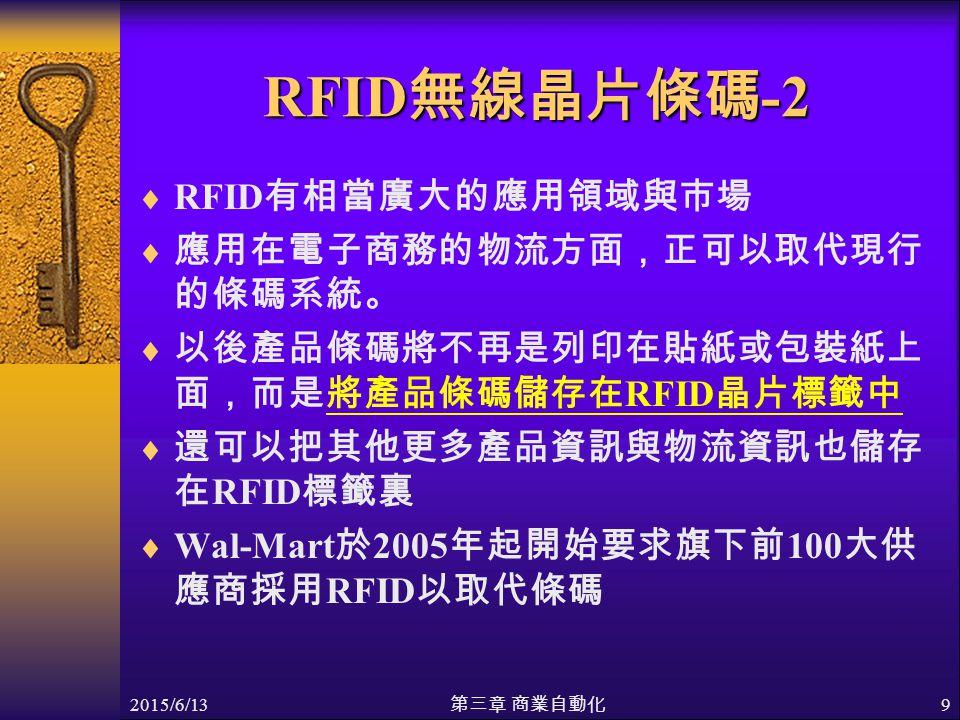 2015/6/13 第三章 商業自動化 9 RFID 無線晶片條碼 -2  RFID 有相當廣大的應用領域與市場  應用在電子商務的物流方面,正可以取代現行 的條碼系統。  以後產品條碼將不再是列印在貼紙或包裝紙上 面,而是將產品條碼儲存在 RFID 晶片標籤中  還可以把其他更多產品資訊與物流資訊也儲存 在 RFID 標籤裏  Wal-Mart 於 2005 年起開始要求旗下前 100 大供 應商採用 RFID 以取代條碼
