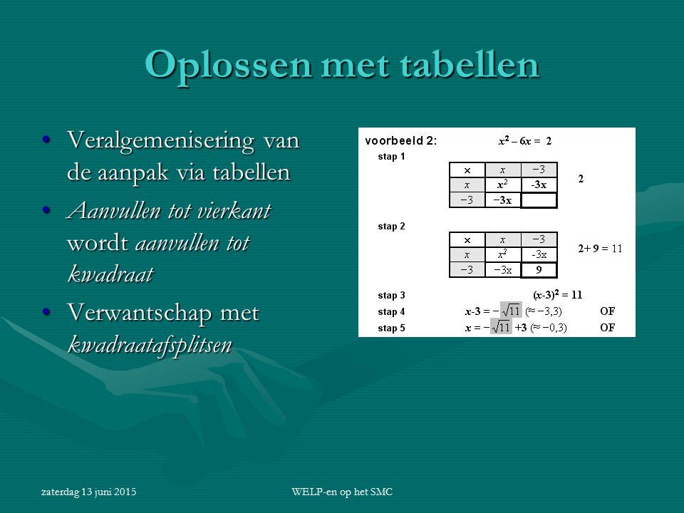 zaterdag 13 juni 2015WELP-en op het SMC Oplossen met tabellen Veralgemenisering van de aanpak via tabellenVeralgemenisering van de aanpak via tabellen