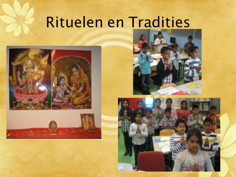 Identiteit Incarnaties van Shri Vishnu bhagwan